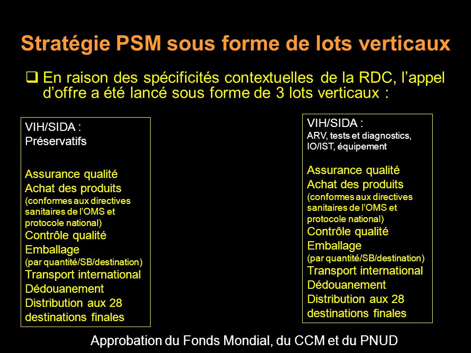 Stratégie PSM sous forme de lots verticaux En raison des spécificités contextuelles de la RDC, lappel doffre a été lancé sous forme de 3 lots verticaux : VIH/SIDA : Préservatifs Assurance qualité Achat des produits (conformes aux directives sanitaires de lOMS et protocole national) Contrôle qualité Emballage (par quantité/SB/destination) Transport international Dédouanement Distribution aux 28 destinations finales VIH/SIDA : ARV, tests et diagnostics, IO/IST, équipement Assurance qualité Achat des produits (conformes aux directives sanitaires de lOMS et protocole national) Contrôle qualité Emballage (par quantité/SB/destination) Transport international Dédouanement Distribution aux 28 destinations finales Approbation du Fonds Mondial, du CCM et du PNUD