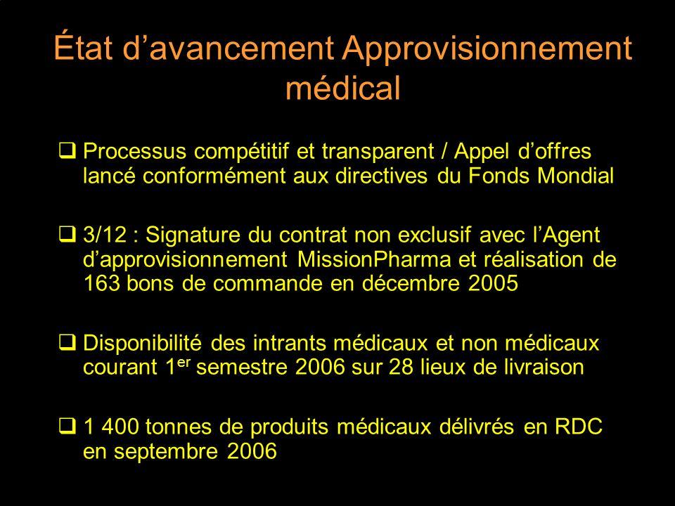État davancement Approvisionnement médical Processus compétitif et transparent / Appel doffres lancé conformément aux directives du Fonds Mondial 3/12