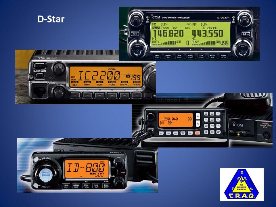 Contenu Questions fréquemment posées Quelques applications D-Star Les radios Configuration de base D-Chat DPRS (APRS) – IC-2820 – IC-91AD Utilitaires