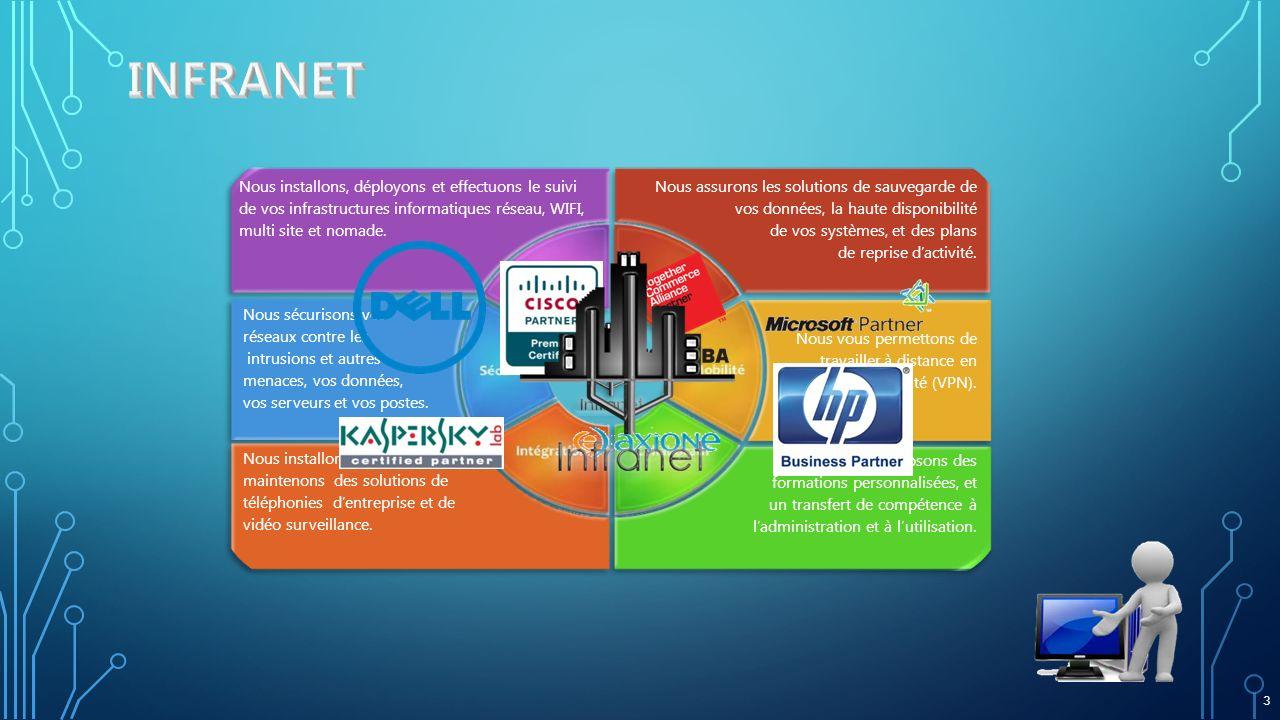 Nous installons, déployons et effectuons le suivi de vos infrastructures informatiques réseau, WIFI, multi site et nomade.