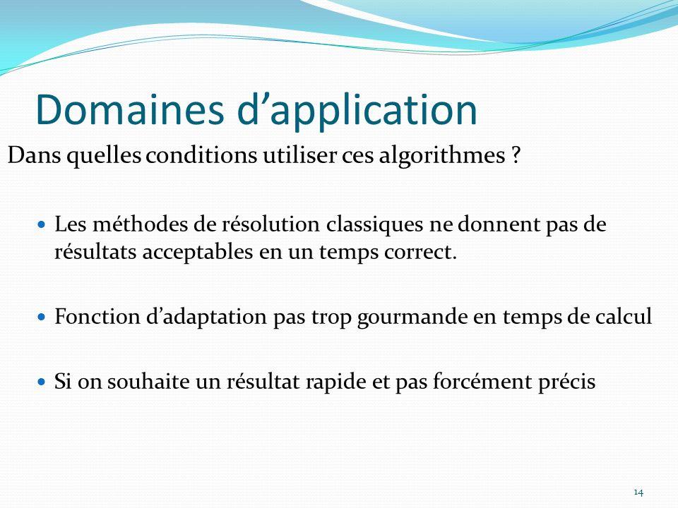 14 Domaines dapplication Dans quelles conditions utiliser ces algorithmes ? Les méthodes de résolution classiques ne donnent pas de résultats acceptab
