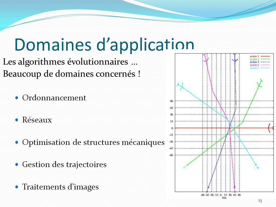 15 Domaines dapplication Les algorithmes évolutionnaires … Beaucoup de domaines concernés ! Ordonnancement Réseaux Optimisation de structures mécaniqu