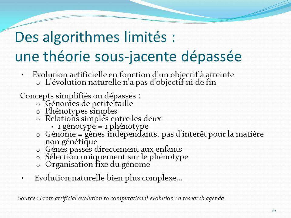 Des algorithmes limités : une théorie sous-jacente dépassée 22 Evolution artificielle en fonction d'un objectif à atteinte o L'évolution naturelle n'a