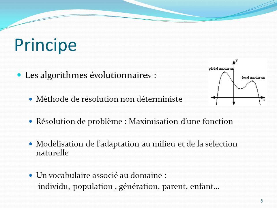8 Principe Les algorithmes évolutionnaires : Méthode de résolution non déterministe Résolution de problème : Maximisation dune fonction Modélisation d