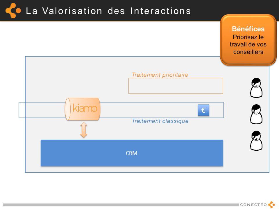 La Valorisation des Interactions CRM Traitement prioritaire Traitement classique