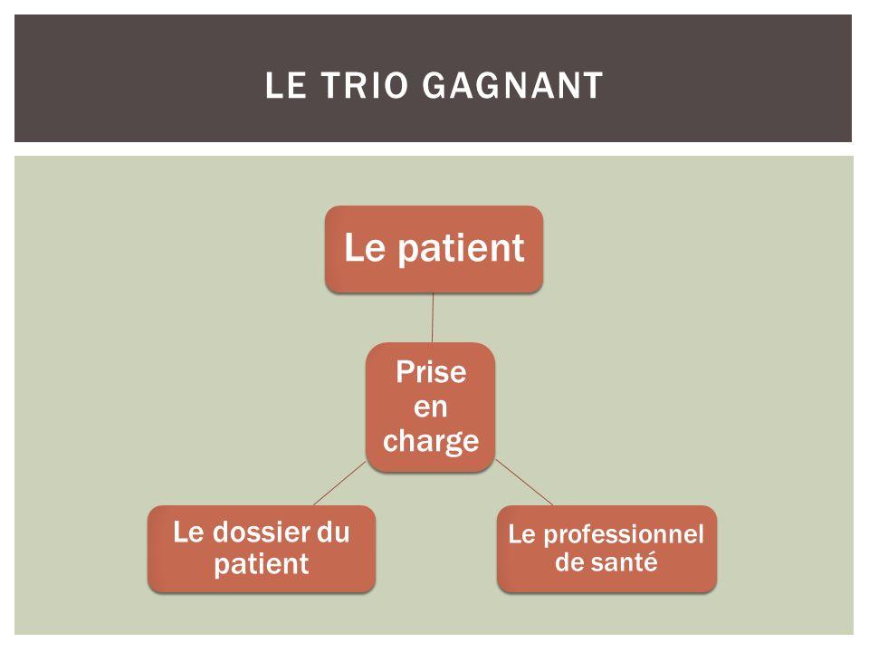 LE TRIO GAGNANT Prise en charge Le patient Le professionnel de santé Le dossier du patient