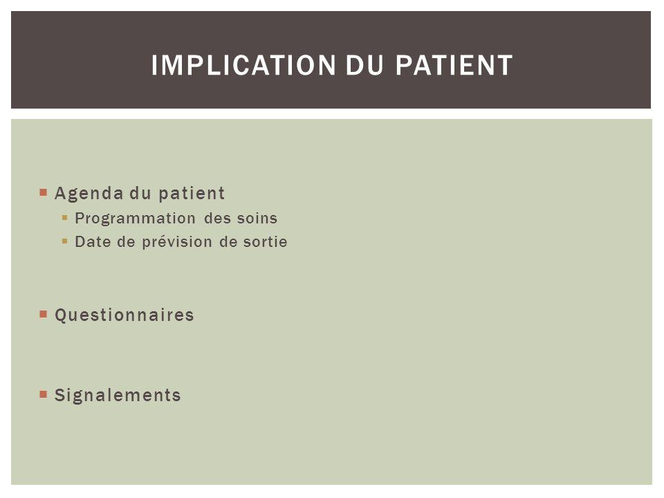 Agenda du patient Programmation des soins Date de prévision de sortie Questionnaires Signalements IMPLICATION DU PATIENT