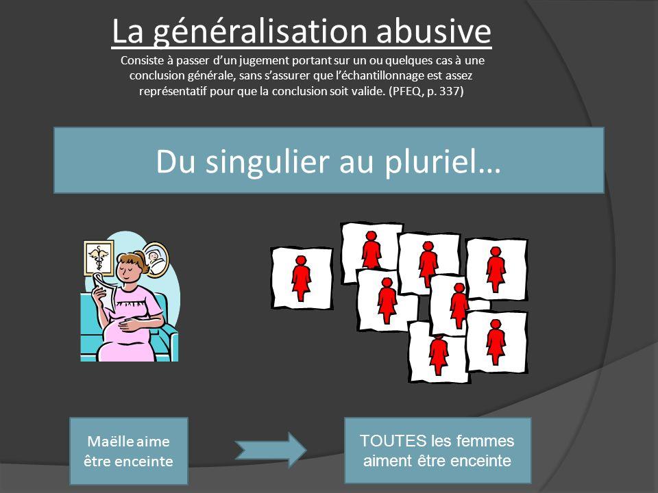 La généralisation abusive Consiste à passer dun jugement portant sur un ou quelques cas à une conclusion générale, sans sassurer que léchantillonnage