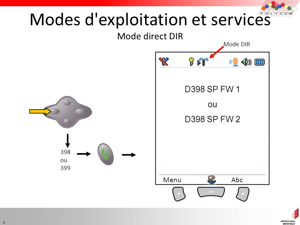 6 D398 SP FW 1 ou D398 SP FW 2 MenuAbc 398 ou 399 03 Modes d'exploitation et services Mode direct DIR Mode DIR