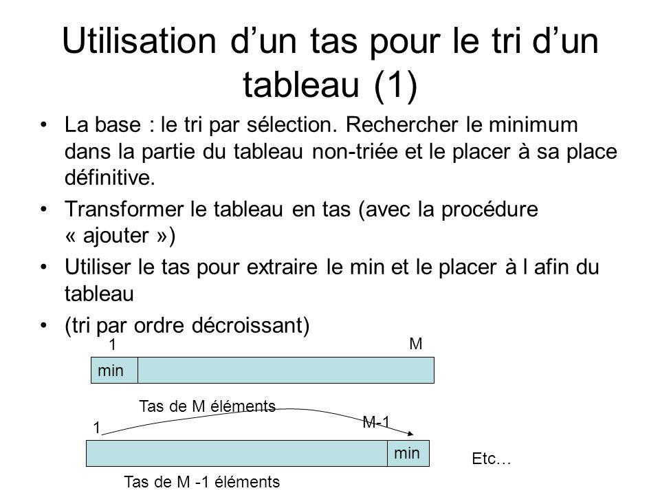 Utilisation dun tas pour le tri dun tableau (1) La base : le tri par sélection. Rechercher le minimum dans la partie du tableau non-triée et le placer