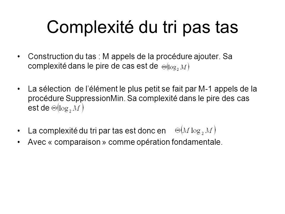 Complexité du tri pas tas Construction du tas : M appels de la procédure ajouter. Sa complexité dans le pire de cas est de La sélection de lélément le