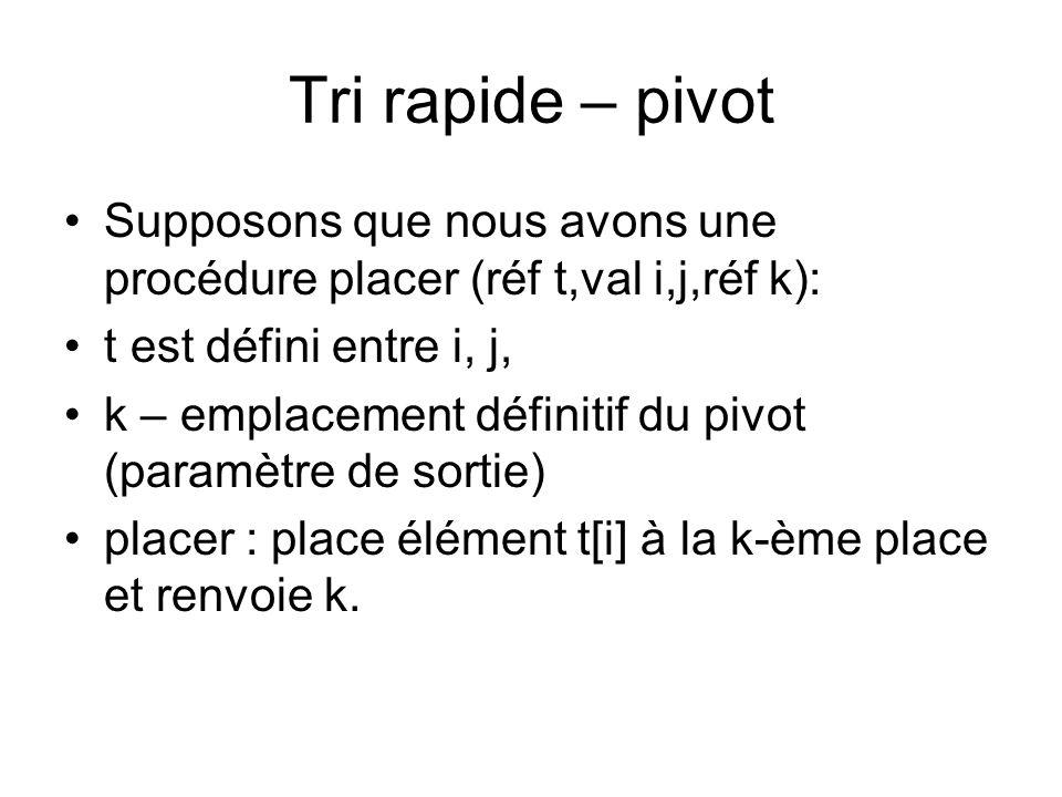 Tri rapide – pivot Supposons que nous avons une procédure placer (réf t,val i,j,réf k): t est défini entre i, j, k – emplacement définitif du pivot (p