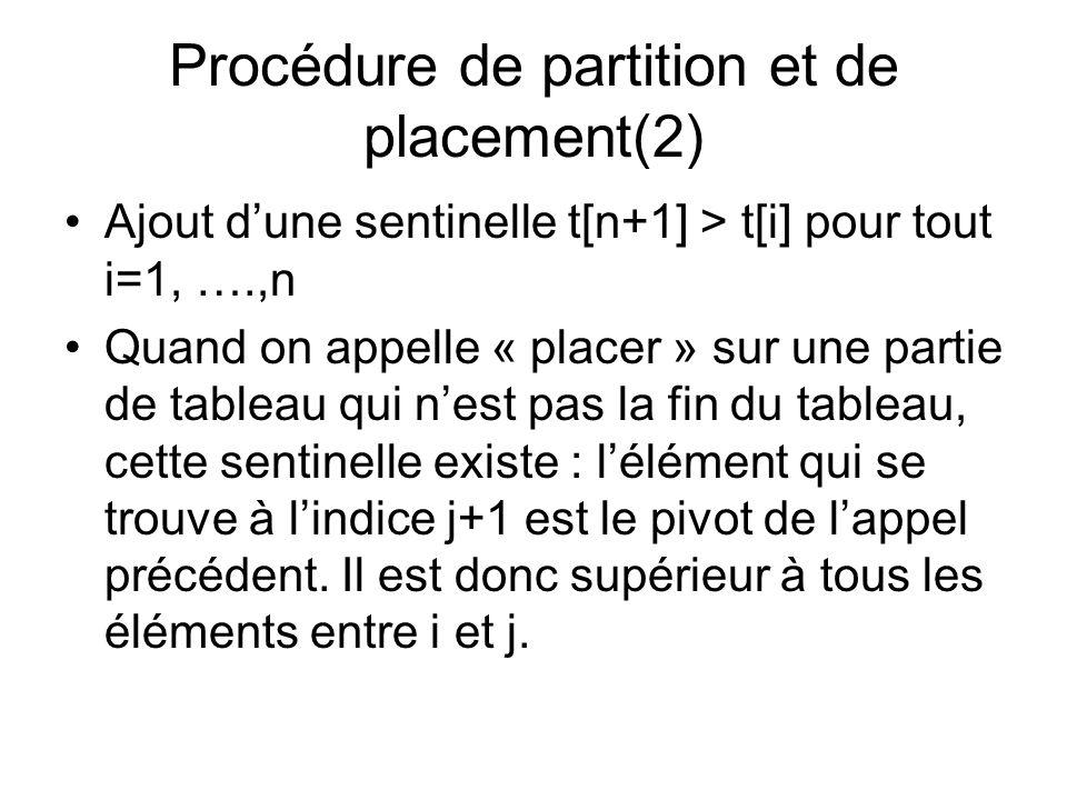Procédure de partition et de placement(2) Ajout dune sentinelle t[n+1] > t[i] pour tout i=1, ….,n Quand on appelle « placer » sur une partie de tablea