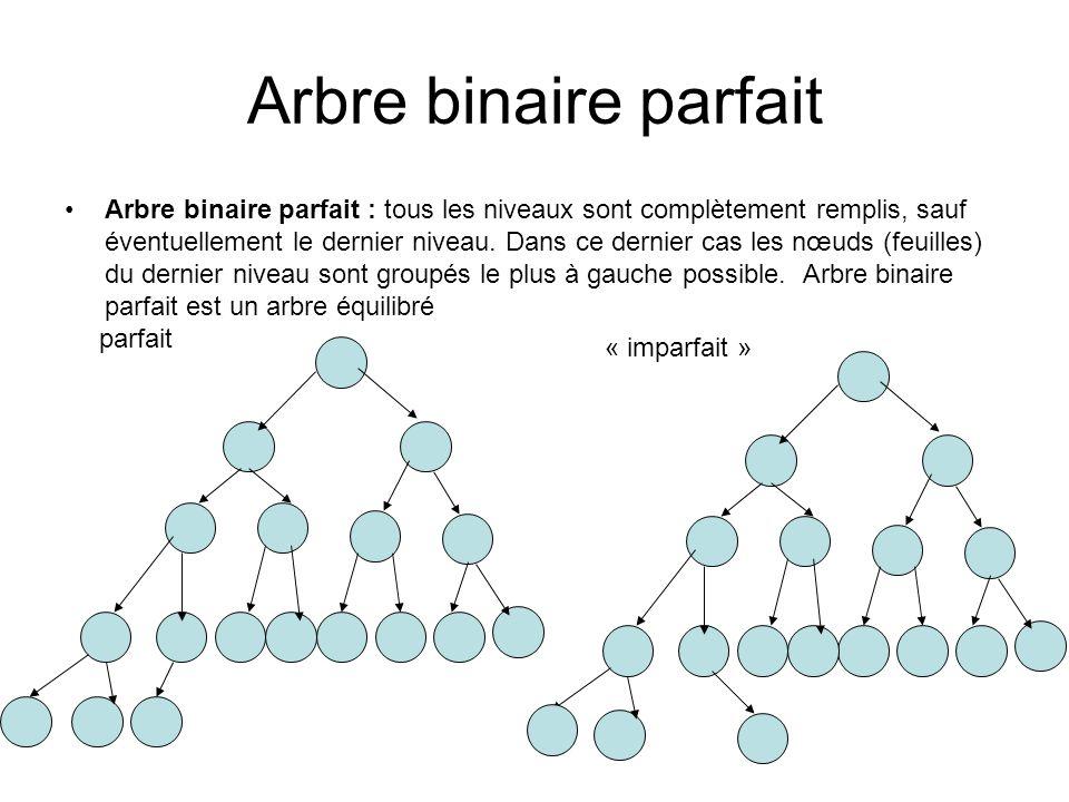 Arbre binaire parfait Arbre binaire parfait : tous les niveaux sont complètement remplis, sauf éventuellement le dernier niveau. Dans ce dernier cas l