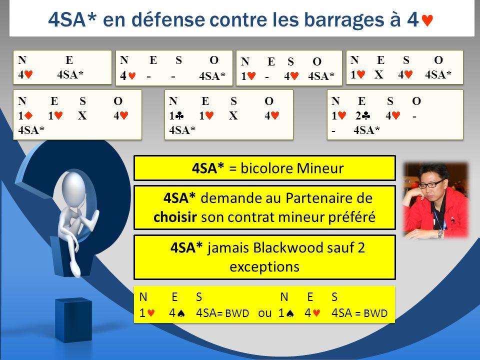 4SA* en défense contre les barrages à 4 4SA* = bicolore Mineur 4SA* demande au Partenaire de choisir son contrat mineur préféré 4SA* jamais Blackwood sauf 2 exceptions N E S 1 4 4SA = BWD ou 1 4 4SA = BWD N E S 1 4 4SA = BWD ou 1 4 4SA = BWD N E 4 4SA* N E S O 4 - - 4SA* N E S O 1 - 4 4SA* N E S O 1 - 4 4SA* N E S O 1 X 4 4SA* N E S O 1 X 4 4SA* N E S O 1 1 X 4 4SA* N E S O 1 1 X 4 4SA* N E S O 1 2 4 - - 4SA* N E S O 1 2 4 - - 4SA* N E S O 1 1 X 4 4SA* N E S O 1 1 X 4 4SA*