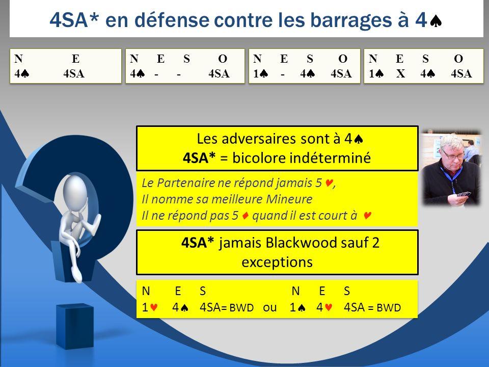 4SA* en défense contre les barrages à 4 Les adversaires sont à 4 4SA* = bicolore indéterminé Le Partenaire ne répond jamais 5, Il nomme sa meilleure Mineure Il ne répond pas 5 quand il est court à 4SA* jamais Blackwood sauf 2 exceptions N E 4 4SA N E S O 1 - 4 4SA N E S O 1 - 4 4SA N E S O 4 - - 4SA N E S O 1 X 4 4SA N E S O 1 X 4 4SA N E S 1 4 4SA = BWD ou 1 4 4SA = BWD N E S 1 4 4SA = BWD ou 1 4 4SA = BWD
