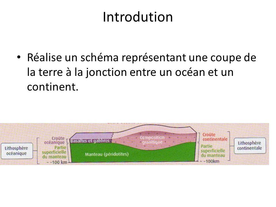 Introdution Réalise un schéma représentant une coupe de la terre à la jonction entre un océan et un continent.