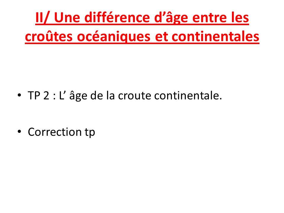 II/ Une différence dâge entre les croûtes océaniques et continentales TP 2 : L âge de la croute continentale. Correction tp