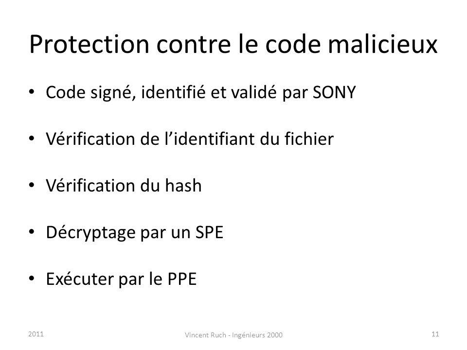 Protection contre le code malicieux Code signé, identifié et validé par SONY Vérification de lidentifiant du fichier Vérification du hash Décryptage p