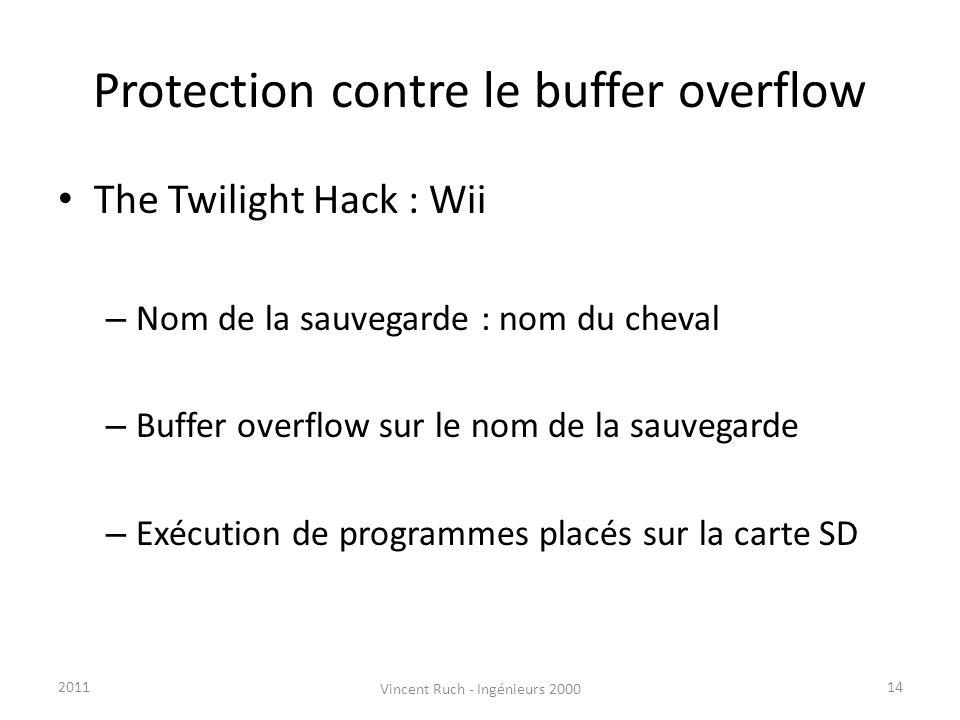 The Twilight Hack : Wii – Nom de la sauvegarde : nom du cheval – Buffer overflow sur le nom de la sauvegarde – Exécution de programmes placés sur la c