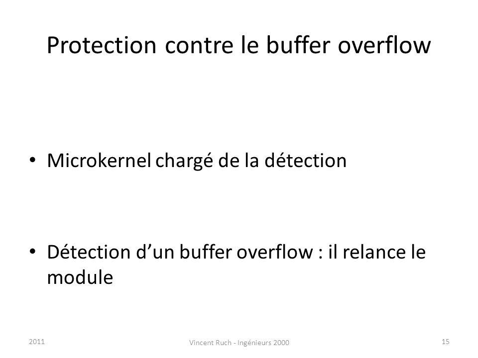Protection contre le buffer overflow Microkernel chargé de la détection Détection dun buffer overflow : il relance le module 152011 Vincent Ruch - Ing
