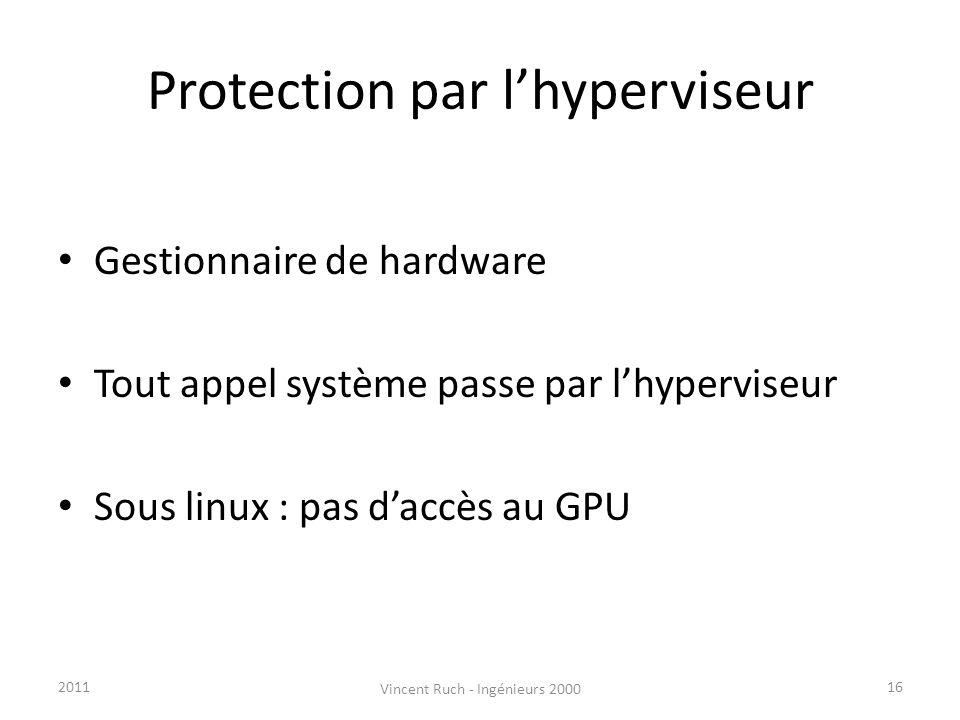 Protection par lhyperviseur Gestionnaire de hardware Tout appel système passe par lhyperviseur Sous linux : pas daccès au GPU 162011 Vincent Ruch - In