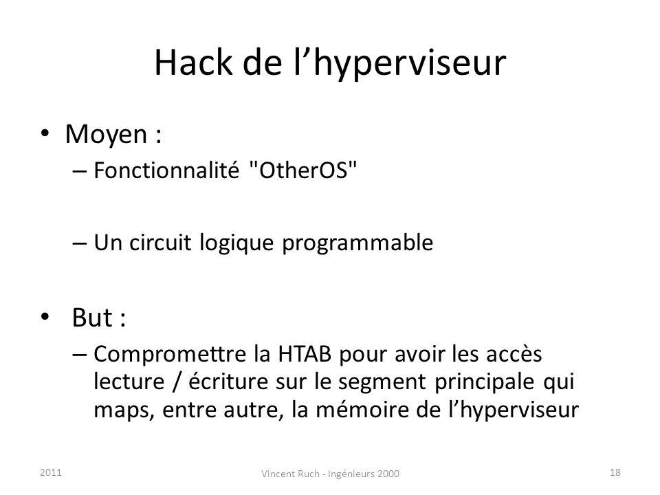 Hack de lhyperviseur Moyen : – Fonctionnalité