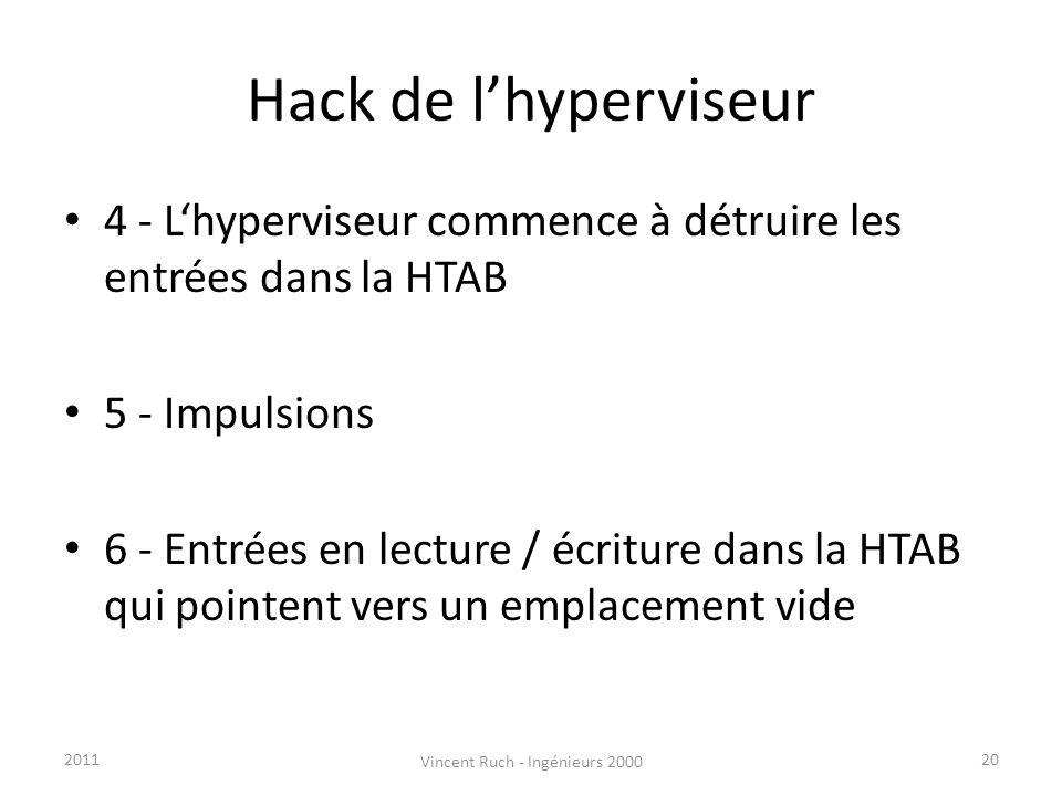 Hack de lhyperviseur 4 - Lhyperviseur commence à détruire les entrées dans la HTAB 5 - Impulsions 6 - Entrées en lecture / écriture dans la HTAB qui p