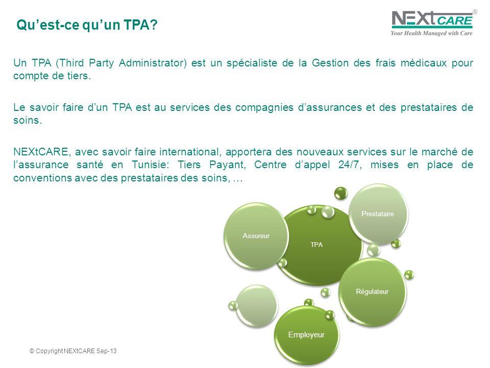 Quest-ce quun TPA? © Copyright NEXtCARE Sep-13 TPA Assureur Prestataire Régulateur Employeur Un TPA (Third Party Administrator) est un spécialiste de