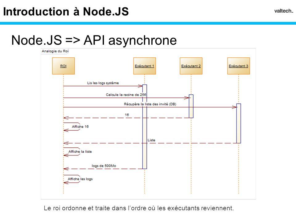 Introduction à Node.JS Le roi ordonne et traite dans lordre où les exécutants reviennent. Node.JS => API asynchrone