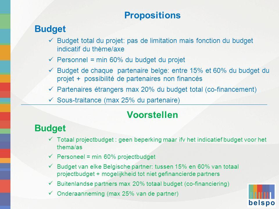 Propositions Budget Budget total du projet: pas de limitation mais fonction du budget indicatif du thème/axe Personnel = min 60% du budget du projet B