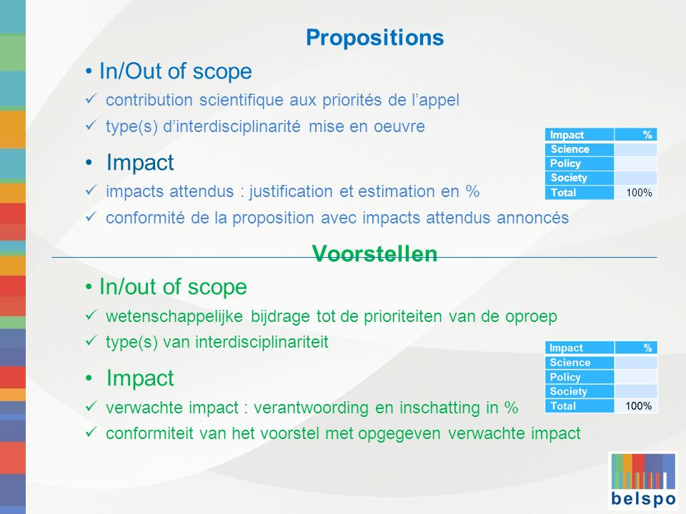 Propositions In/Out of scope contribution scientifique aux priorités de lappel type(s) dinterdisciplinarité mise en oeuvre Impact impacts attendus : j