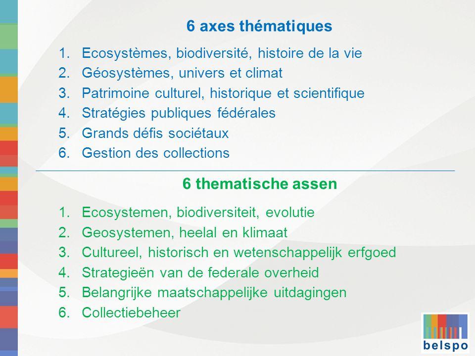 6 axes thématiques 1.Ecosystèmes, biodiversité, histoire de la vie 2.Géosystèmes, univers et climat 3.Patrimoine culturel, historique et scientifique