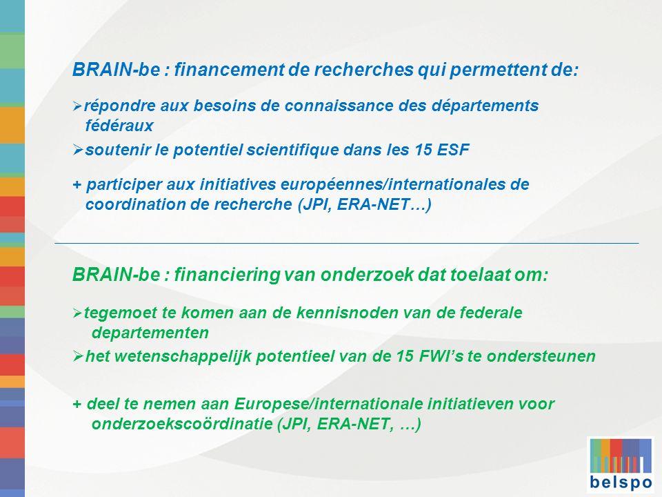 BRAIN-be : financement de recherches qui permettent de: répondre aux besoins de connaissance des départements fédéraux soutenir le potentiel scientifique dans les 15 ESF + participer aux initiatives européennes/internationales de coordination de recherche (JPI, ERA-NET…) BRAIN-be : financiering van onderzoek dat toelaat om: tegemoet te komen aan de kennisnoden van de federale departementen het wetenschappelijk potentieel van de 15 FWIs te ondersteunen + deel te nemen aan Europese/internationale initiatieven voor onderzoekscoördinatie (JPI, ERA-NET, …)
