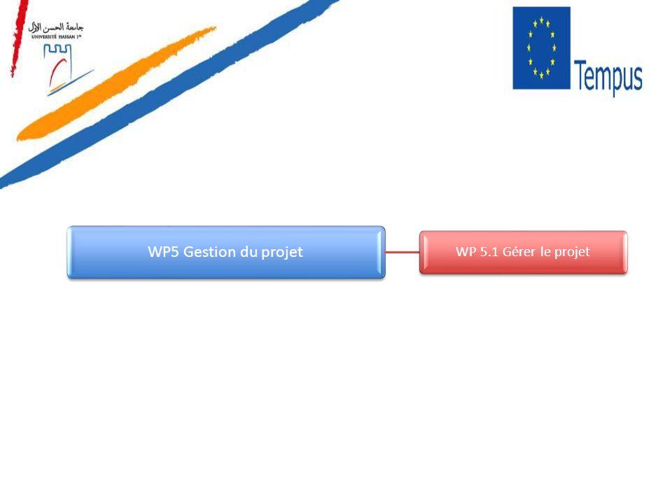 WP5 Gestion du projet WP 5.1 Gérer le projet