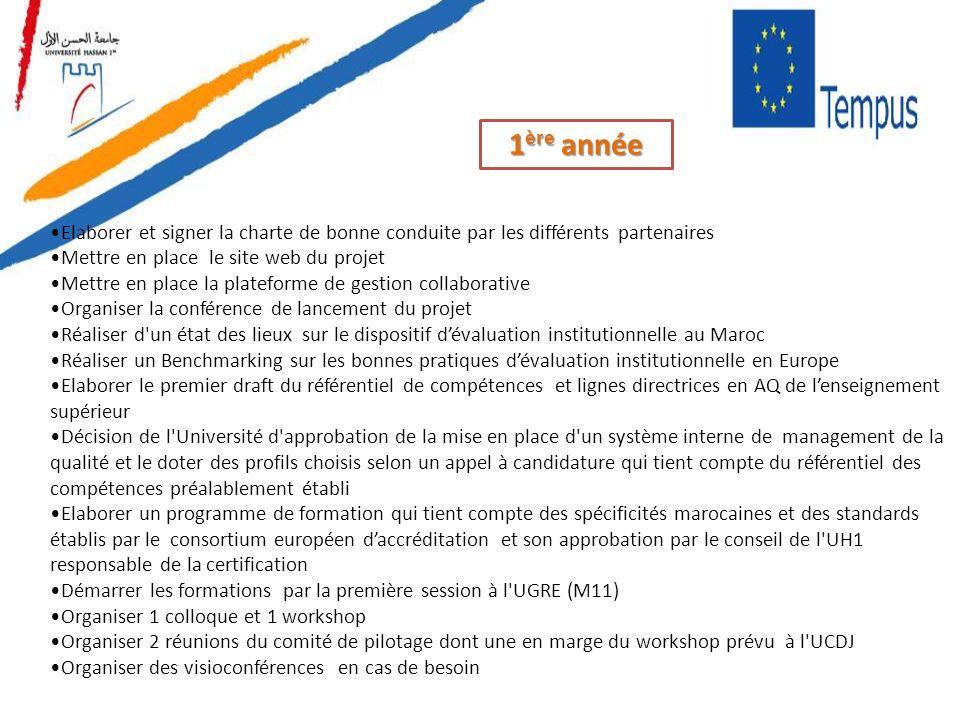 Elaborer et signer la charte de bonne conduite par les différents partenaires Mettre en place le site web du projet Mettre en place la plateforme de g