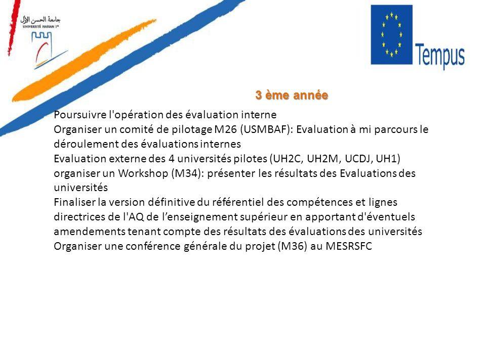 3 ème année Poursuivre l'opération des évaluation interne Organiser un comité de pilotage M26 (USMBAF): Evaluation à mi parcours le déroulement des év