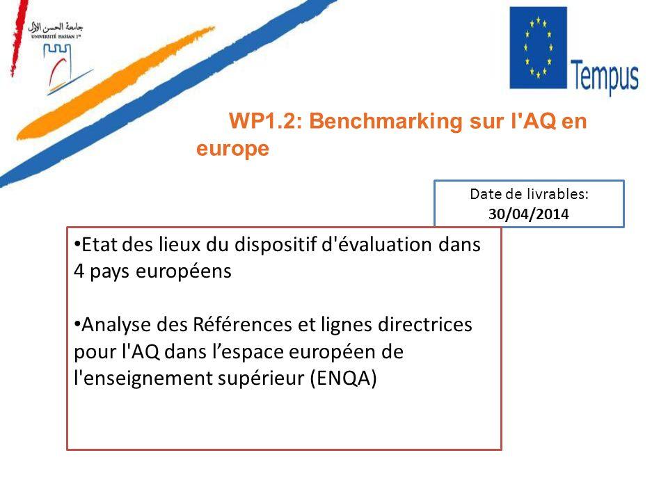 WP1.2: Benchmarking sur l'AQ en europe Date de livrables: 30/04/2014 Etat des lieux du dispositif d'évaluation dans 4 pays européens Analyse des Référ