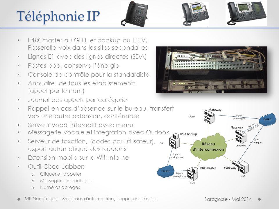 Mlf Numérique – Systèmes d information, l approche réseau Saragosse - Mai 2014 Systèmes et serveurs Objectif : rationaliser les serveurs.