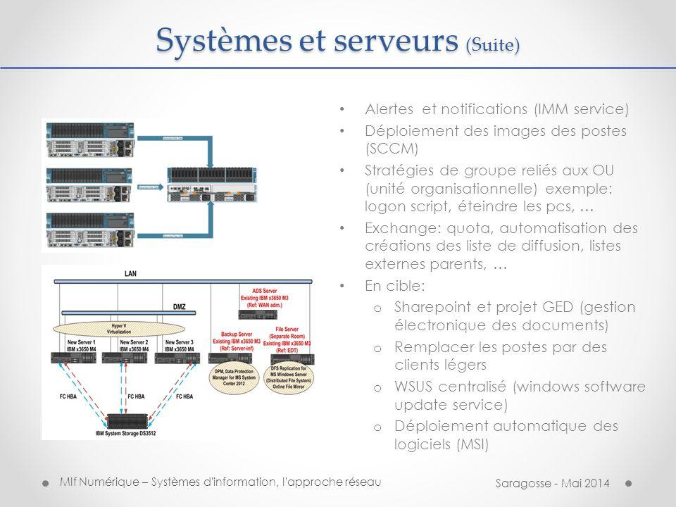 Mlf Numérique – Systèmes d information, l approche réseau Saragosse - Mai 2014 Acquisition de nouveaux équipements pédagogiques