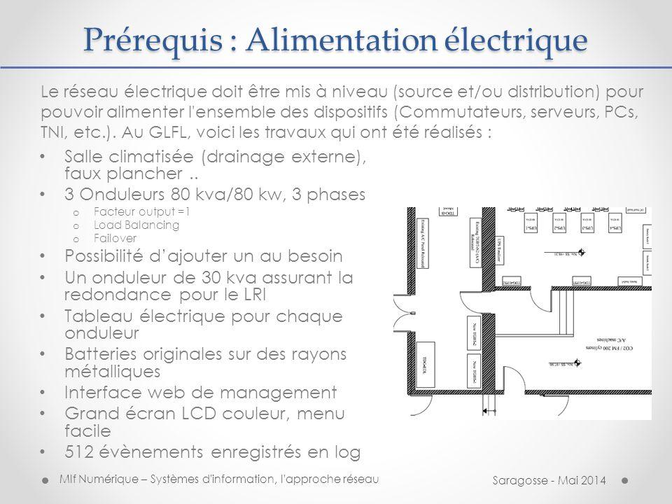 Mlf Numérique – Systèmes d information, l approche réseau Saragosse - Mai 2014 Salle Electrique et Onduleurs