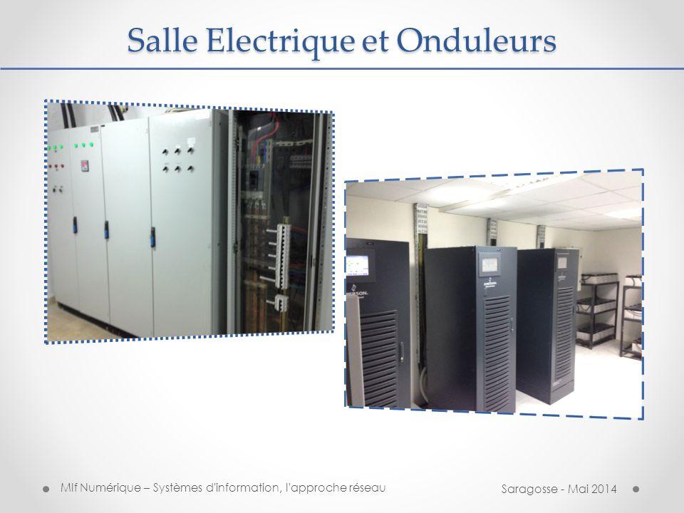 Mlf Numérique – Systèmes d information, l approche réseau Saragosse - Mai 2014 Câblage Passif (VDI) Objectif : Câbler toutes les salles de cours.
