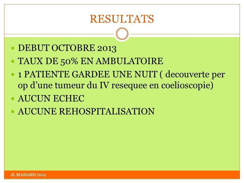 RESULTATS JL MASSARD 2014 DEBUT OCTOBRE 2013 TAUX DE 50% EN AMBULATOIRE 1 PATIENTE GARDEE UNE NUIT ( decouverte per op dune tumeur du IV resequee en c