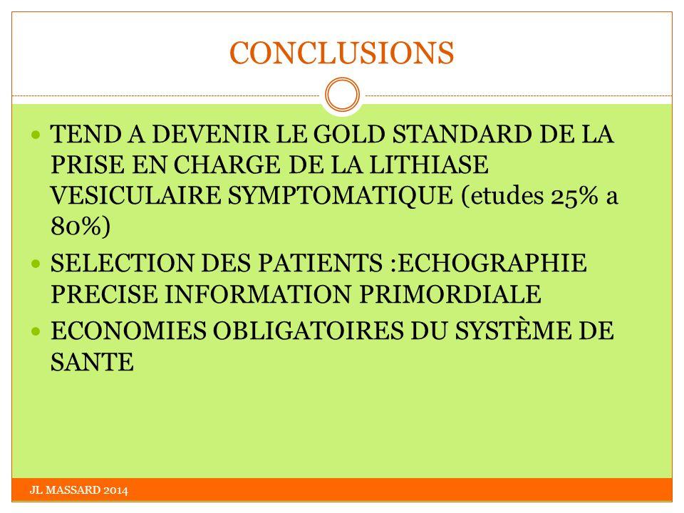 CONCLUSIONS JL MASSARD 2014 TEND A DEVENIR LE GOLD STANDARD DE LA PRISE EN CHARGE DE LA LITHIASE VESICULAIRE SYMPTOMATIQUE (etudes 25% a 80%) SELECTIO