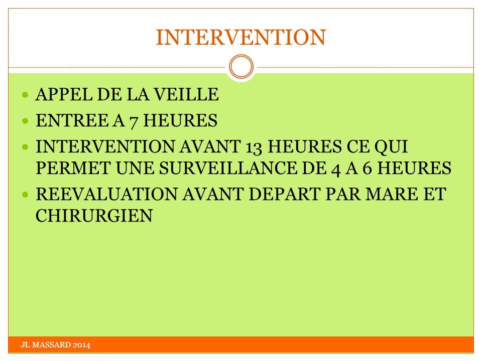 INTERVENTION JL MASSARD 2014 APPEL DE LA VEILLE ENTREE A 7 HEURES INTERVENTION AVANT 13 HEURES CE QUI PERMET UNE SURVEILLANCE DE 4 A 6 HEURES REEVALUA