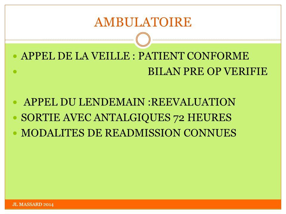 AMBULATOIRE JL MASSARD 2014 APPEL DE LA VEILLE : PATIENT CONFORME BILAN PRE OP VERIFIE APPEL DU LENDEMAIN :REEVALUATION SORTIE AVEC ANTALGIQUES 72 HEU