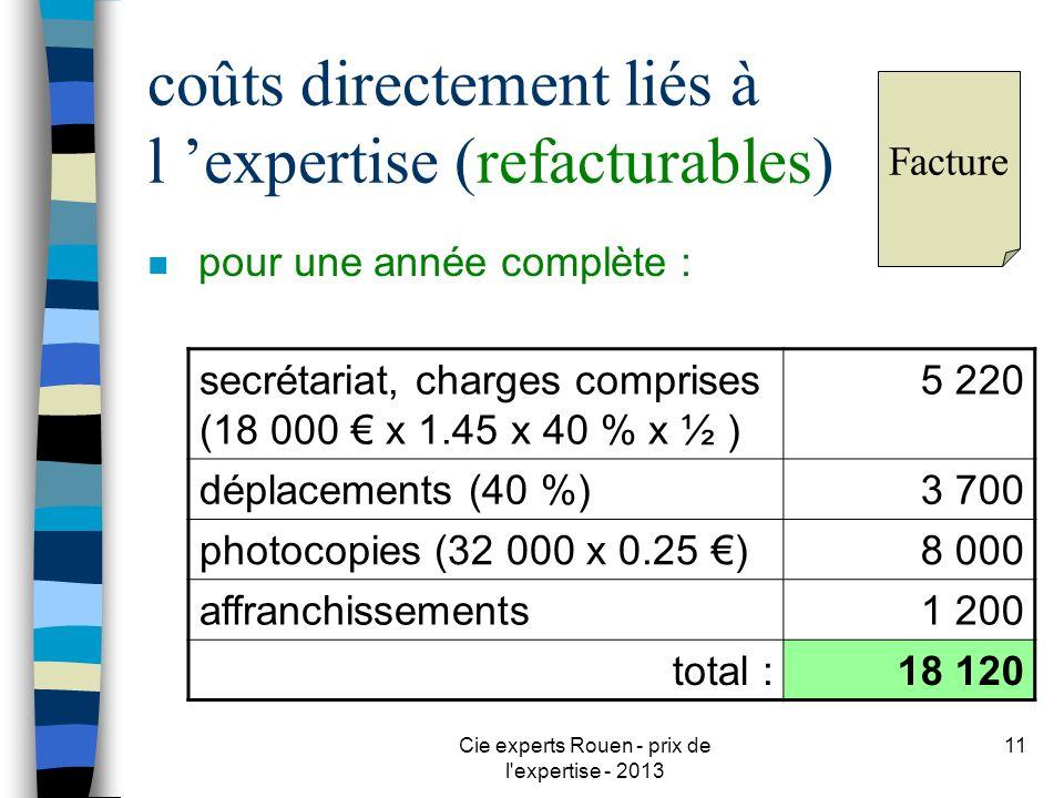 Cie experts Rouen - prix de l'expertise - 2013 11 coûts directement liés à l expertise (refacturables) n pour une année complète : secrétariat, charge