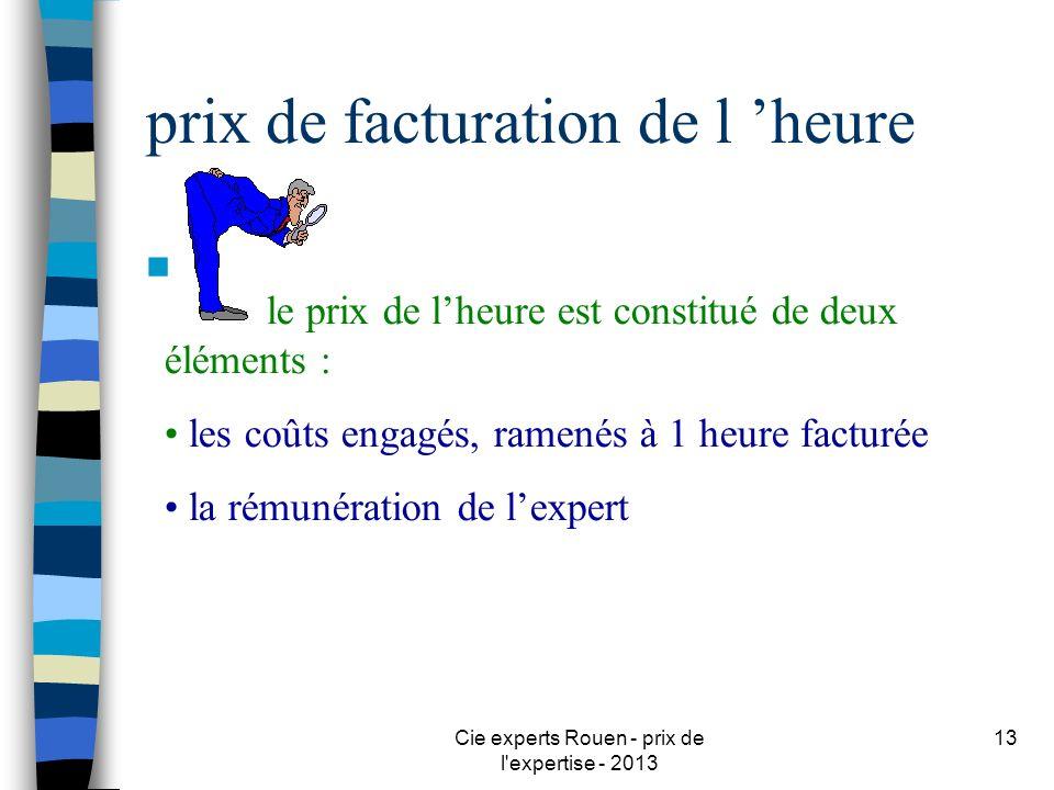 Cie experts Rouen - prix de l'expertise - 2013 13 prix de facturation de l heure n le prix de lheure est constitué de deux éléments : les coûts engagé