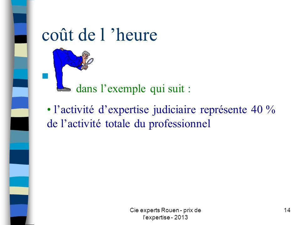 Cie experts Rouen - prix de l'expertise - 2013 14 coût de l heure n dans lexemple qui suit : lactivité dexpertise judiciaire représente 40 % de lactiv