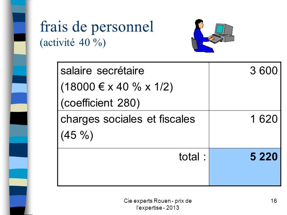 Cie experts Rouen - prix de l'expertise - 2013 16 frais de personnel (activité 40 %) salaire secrétaire (18000 x 40 % x 1/2) (coefficient 280) 3 600 c